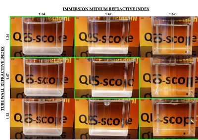 The effect of sample holder optical features on the resolution of light sheet observations